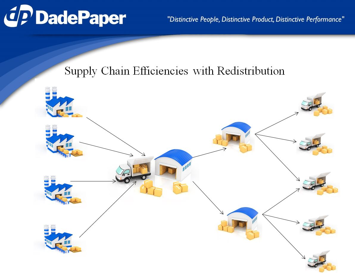 Expert Interview – Supply Chain Efficiencies